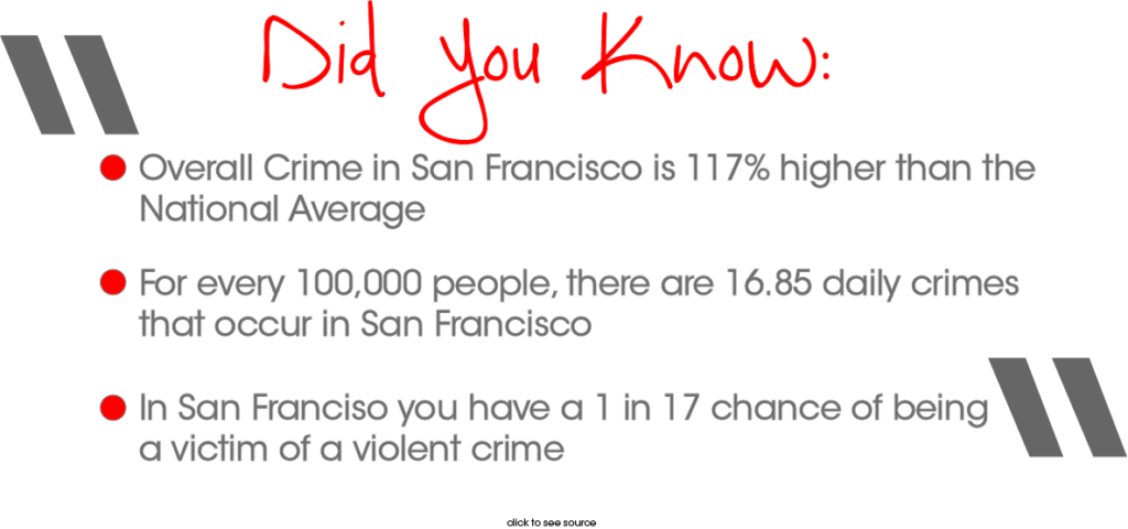 San Franciso Crime Rate Statistics